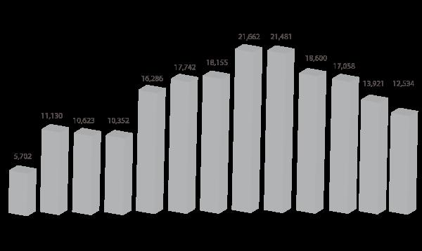wykresy2_ruch_pasazerski_pl