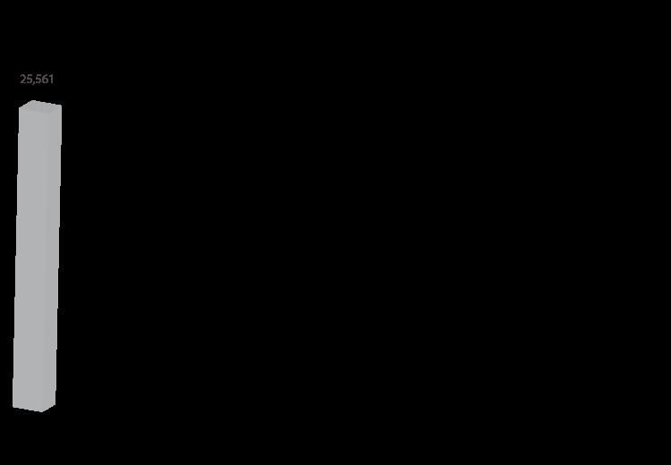wykresy16_ruch_pasazerski_pl